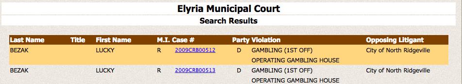 Lucky Bezak Gambling Charges